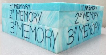 Picture of 4lbs Gel Memory Foam