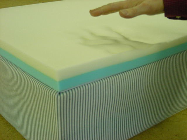 """Picture of Mattress Topper Solution 2"""" thick"""