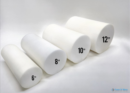 Picture of Bed Size Round Bolsters