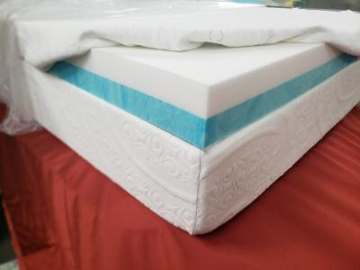 5 Different Types of Mattress Toppers